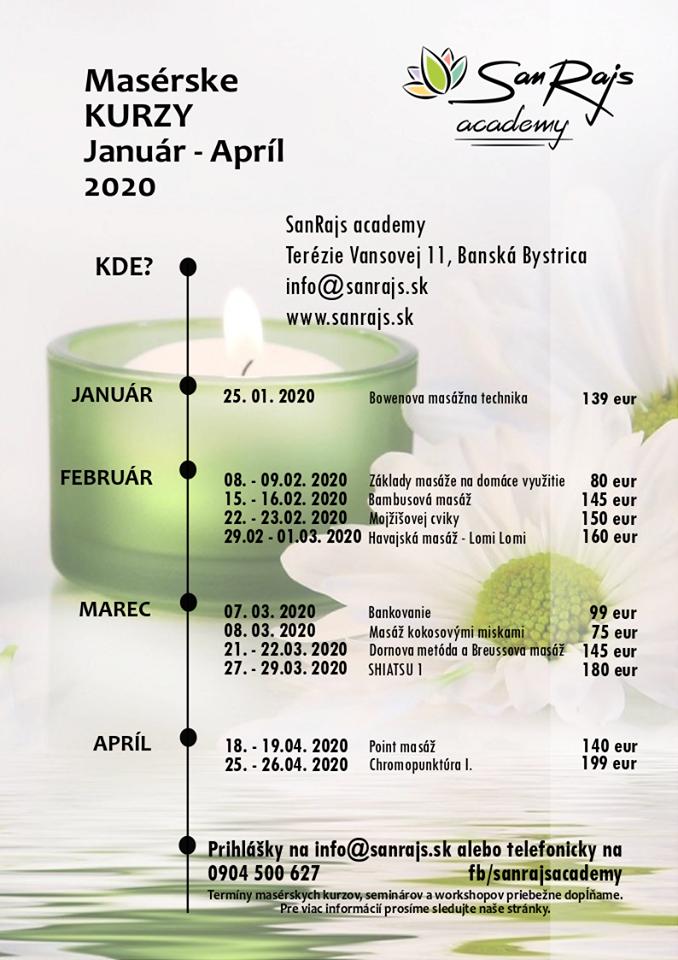 Zoznam kurzov Banská Bystrica